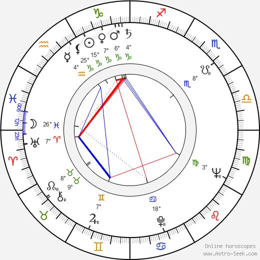 Alfonso Brescia birth chart, biography, wikipedia 2020, 2021