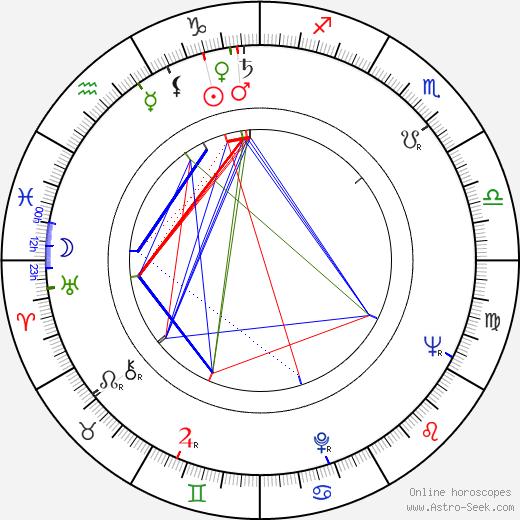 Alfonso Brescia birth chart, Alfonso Brescia astro natal horoscope, astrology