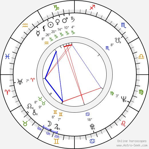 Angela Paton birth chart, biography, wikipedia 2018, 2019