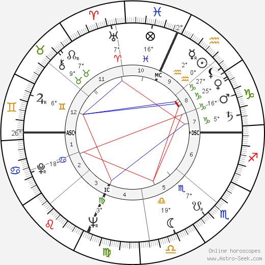 Buzz Aldrin birth chart, biography, wikipedia 2018, 2019