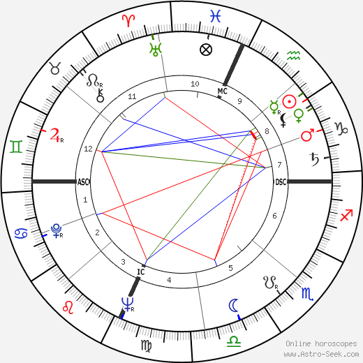 Buzz Aldrin astro natal birth chart, Buzz Aldrin horoscope, astrology