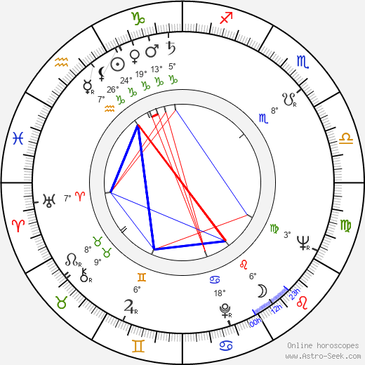 david zelag goodman astro  birth chart  horoscope  date of