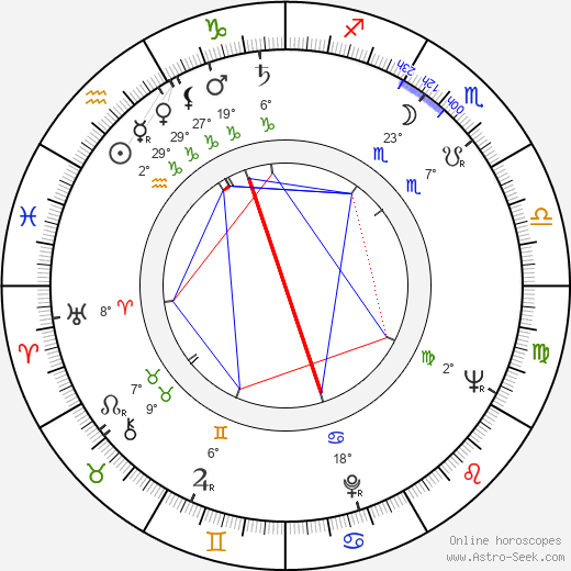 Derek Walcott birth chart, biography, wikipedia 2018, 2019