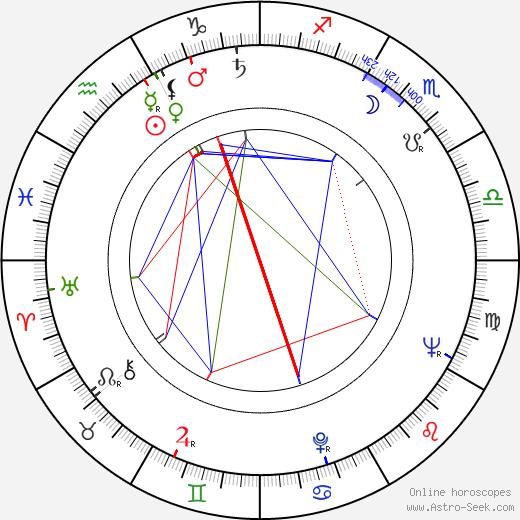 Derek Walcott astro natal birth chart, Derek Walcott horoscope, astrology