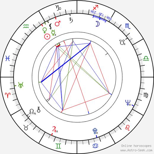 Donald Stewart birth chart, Donald Stewart astro natal horoscope, astrology