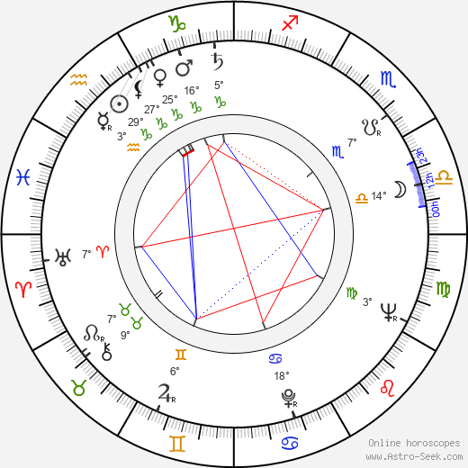 Egon Bondy birth chart, biography, wikipedia 2019, 2020