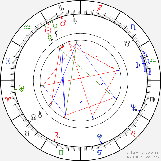 Egon Bondy astro natal birth chart, Egon Bondy horoscope, astrology