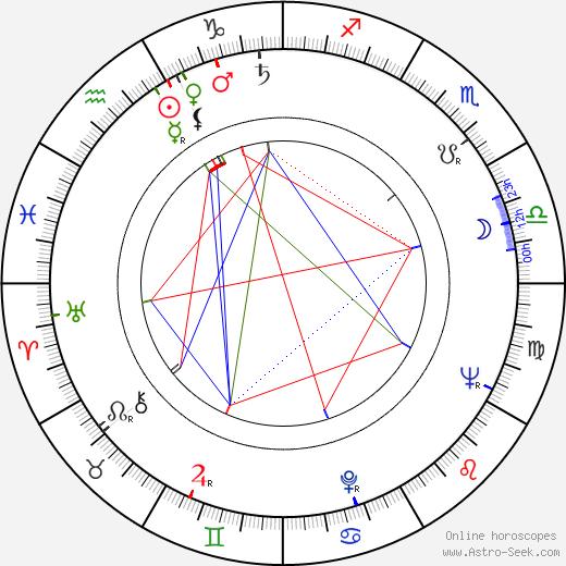 Egon Bondy birth chart, Egon Bondy astro natal horoscope, astrology