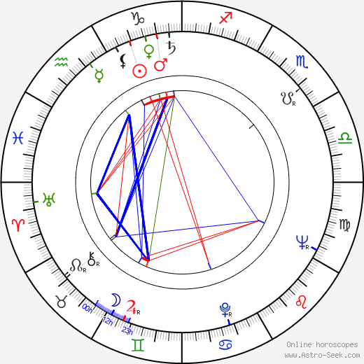Francesco De Masi astro natal birth chart, Francesco De Masi horoscope, astrology