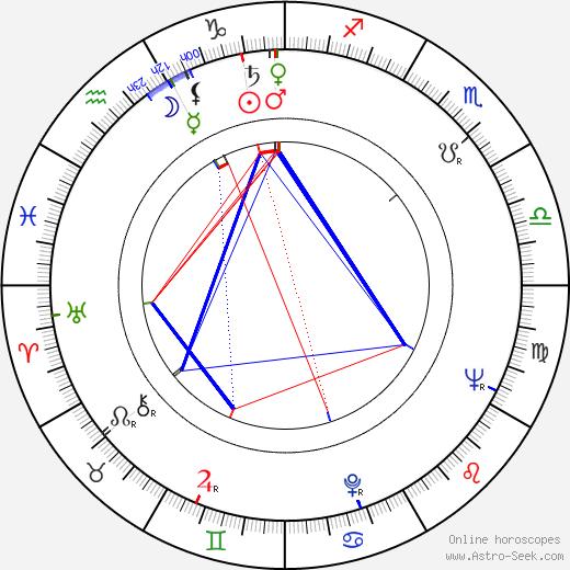 Frederick Wiseman astro natal birth chart, Frederick Wiseman horoscope, astrology