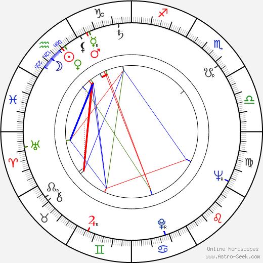 Friedhelm Werremeier birth chart, Friedhelm Werremeier astro natal horoscope, astrology