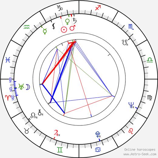 Gardy Granass birth chart, Gardy Granass astro natal horoscope, astrology