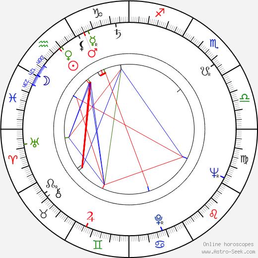 Hermann Moers день рождения гороскоп, Hermann Moers Натальная карта онлайн