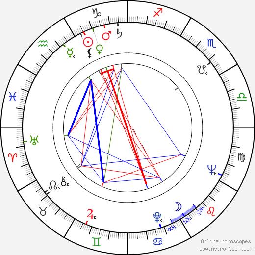 Italo Zingarelli tema natale, oroscopo, Italo Zingarelli oroscopi gratuiti, astrologia