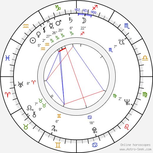 Jack Axelrod birth chart, biography, wikipedia 2020, 2021