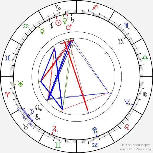 James J. Renier день рождения гороскоп, James J. Renier Натальная карта онлайн