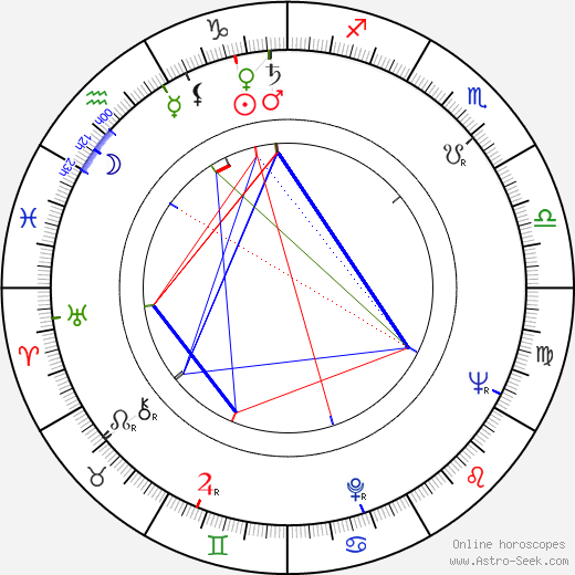 Mara Corday astro natal birth chart, Mara Corday horoscope, astrology