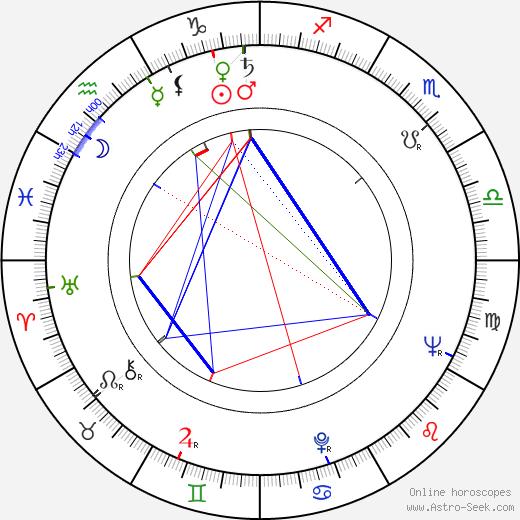 Mara Corday birth chart, Mara Corday astro natal horoscope, astrology