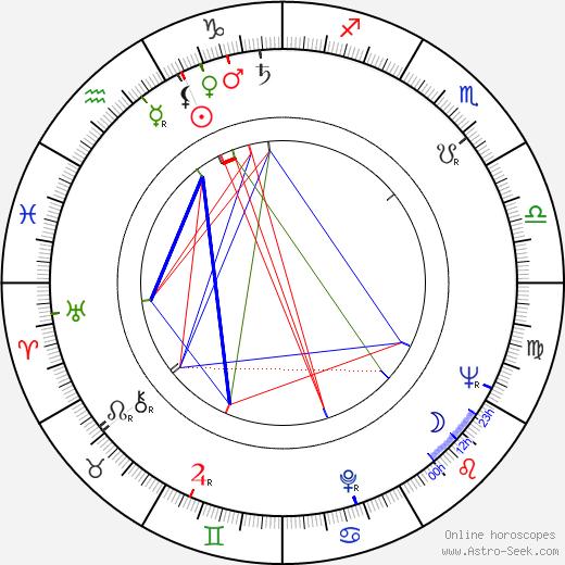 Micheline Luccioni astro natal birth chart, Micheline Luccioni horoscope, astrology