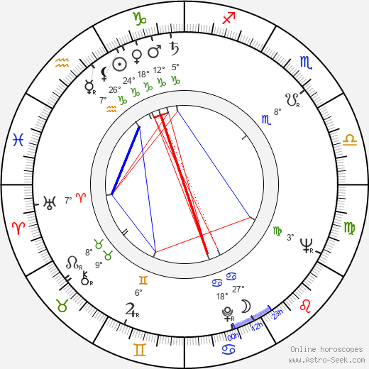 Michiyo Aratama birth chart, biography, wikipedia 2019, 2020