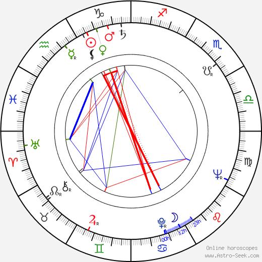 Michiyo Aratama birth chart, Michiyo Aratama astro natal horoscope, astrology