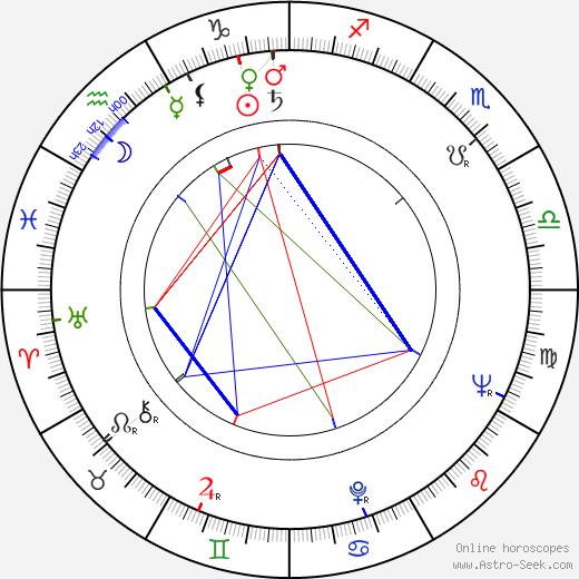 Pavel Kunert birth chart, Pavel Kunert astro natal horoscope, astrology