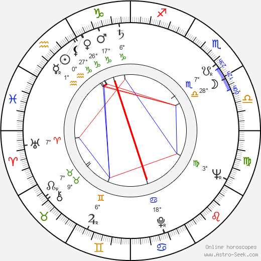 Pierre Tornade birth chart, biography, wikipedia 2019, 2020