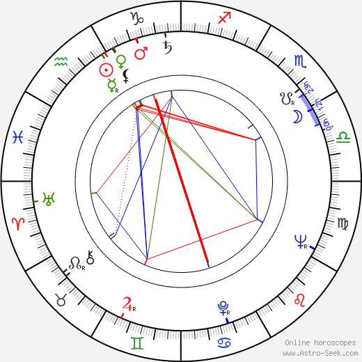 Pierre Tornade birth chart, Pierre Tornade astro natal horoscope, astrology