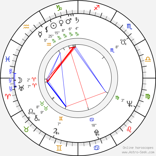 Professor Toru Tanaka birth chart, biography, wikipedia 2018, 2019