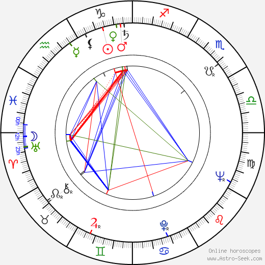 Professor Toru Tanaka astro natal birth chart, Professor Toru Tanaka horoscope, astrology