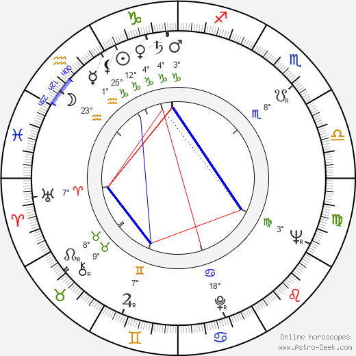 Robert Loggia birth chart, biography, wikipedia 2017, 2018
