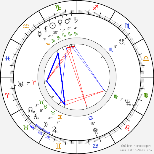Rod Taylor birth chart, biography, wikipedia 2018, 2019