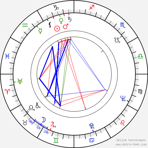 Rod Taylor astro natal birth chart, Rod Taylor horoscope, astrology