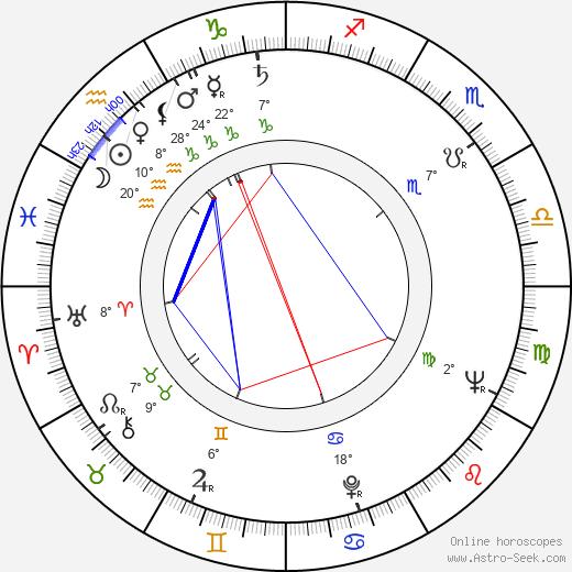 Rosemary Prinz birth chart, biography, wikipedia 2019, 2020