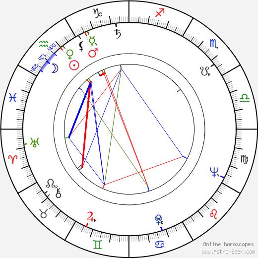 Rosemary Prinz astro natal birth chart, Rosemary Prinz horoscope, astrology