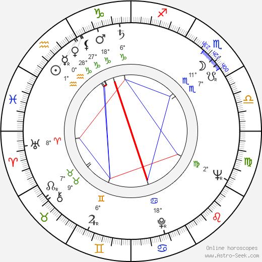 Roy Cooper birth chart, biography, wikipedia 2019, 2020