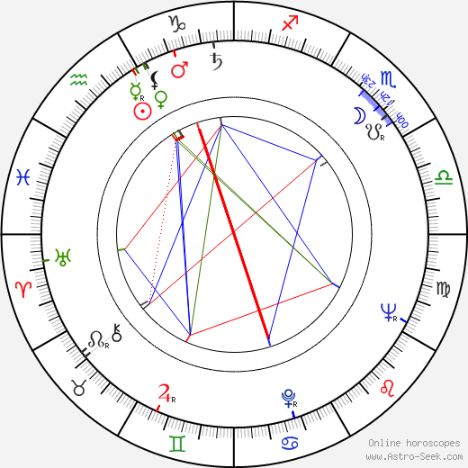 Roy Cooper astro natal birth chart, Roy Cooper horoscope, astrology