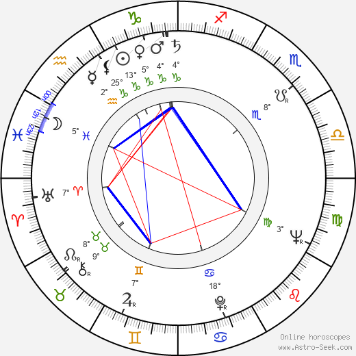 Sorrell Booke birth chart, biography, wikipedia 2019, 2020