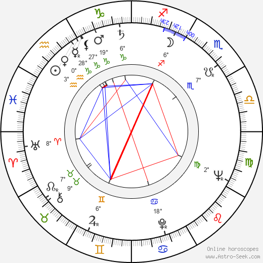 Terence Bayler birth chart, biography, wikipedia 2019, 2020