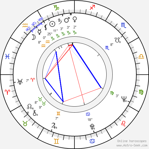 Tudor Gates birth chart, biography, wikipedia 2019, 2020
