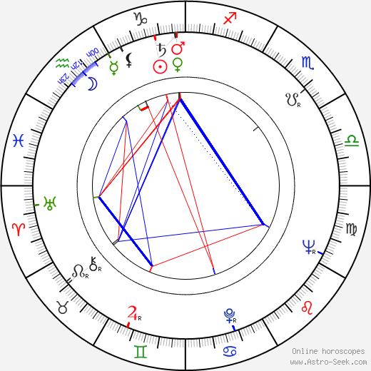 William R. Hoover tema natale, oroscopo, William R. Hoover oroscopi gratuiti, astrologia