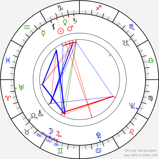 Witold Skaruch astro natal birth chart, Witold Skaruch horoscope, astrology