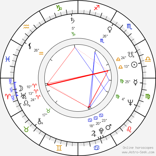 Arvo Aallas birth chart, biography, wikipedia 2019, 2020