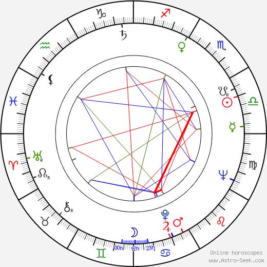 Bruce Geller tema natale, oroscopo, Bruce Geller oroscopi gratuiti, astrologia