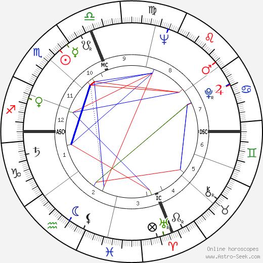 Клиффорд Браун Clifford Brown день рождения гороскоп, Clifford Brown Натальная карта онлайн