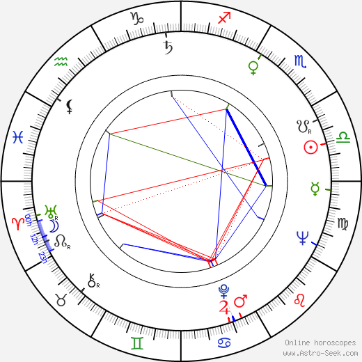 Dimitri Rafalsky tema natale, oroscopo, Dimitri Rafalsky oroscopi gratuiti, astrologia