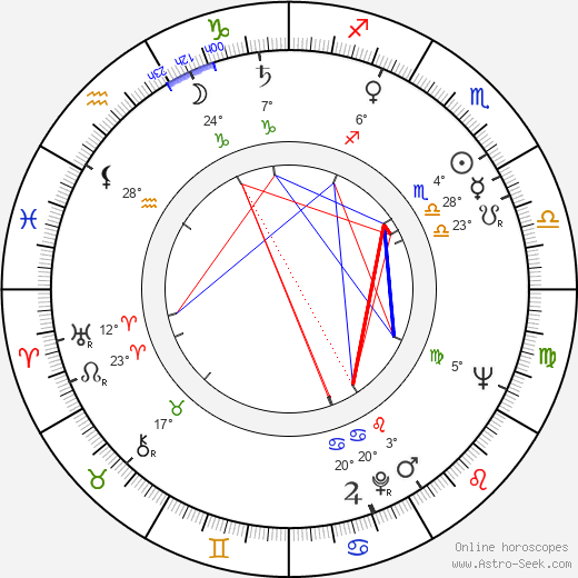 Jack Hedley birth chart, biography, wikipedia 2019, 2020