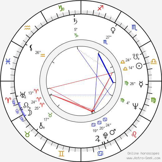 James Olson birth chart, biography, wikipedia 2019, 2020