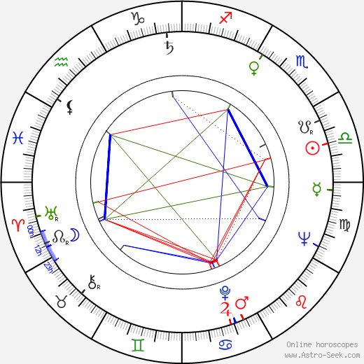 James Olson astro natal birth chart, James Olson horoscope, astrology