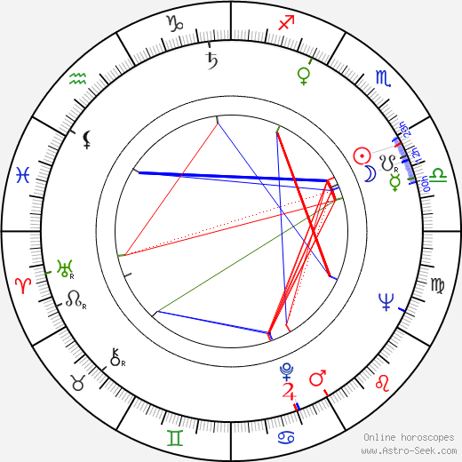 Julian Dziedzina birth chart, Julian Dziedzina astro natal horoscope, astrology